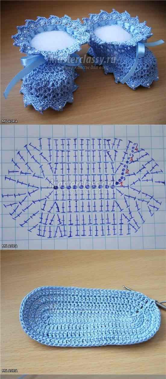 1 mavi bot örgüsü şemalı anlatım